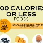 Infographic: Foods with 100 Calories or Less!