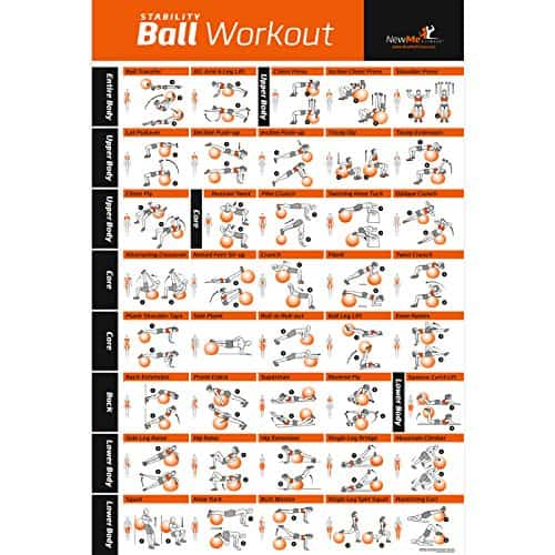 Exercise Ball Poster